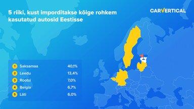 Kasutatud autode import Eestisse: ligi pooled masinad tulevad Saksamaalt
